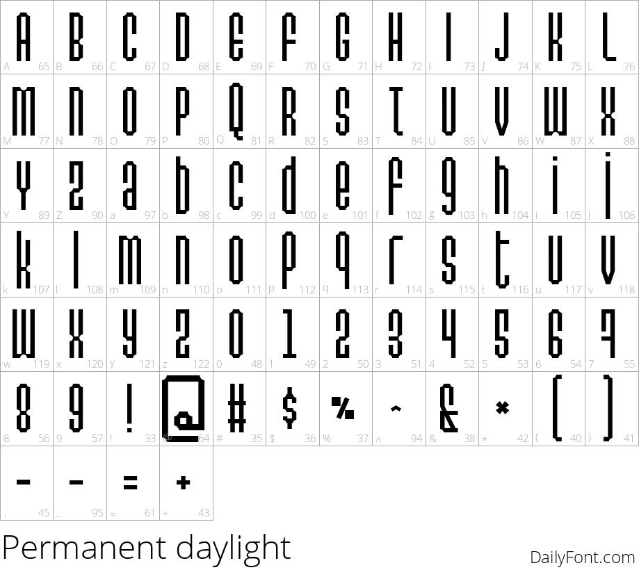 Permanent daylight character map