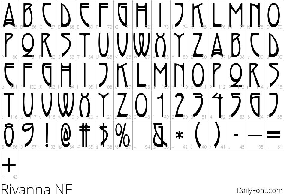 Rivanna NF character map