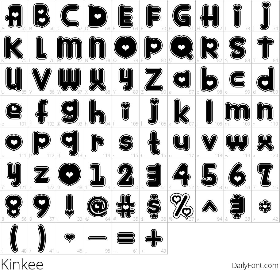 Kinkee character map