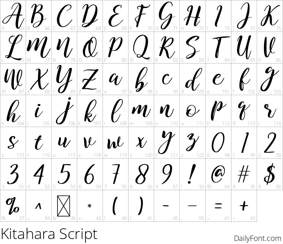 Kitahara Script character map
