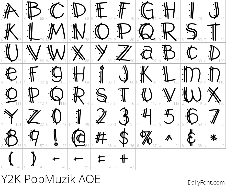 Y2K PopMuzik AOE character map