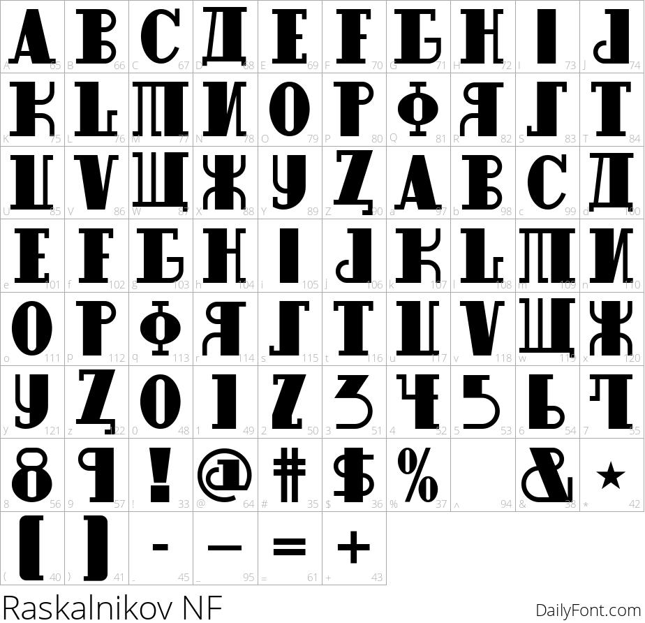 Raskalnikov NF character map
