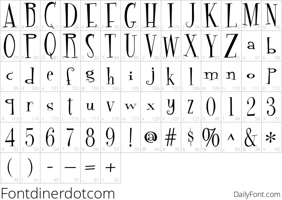 Fontdinerdotcom character map