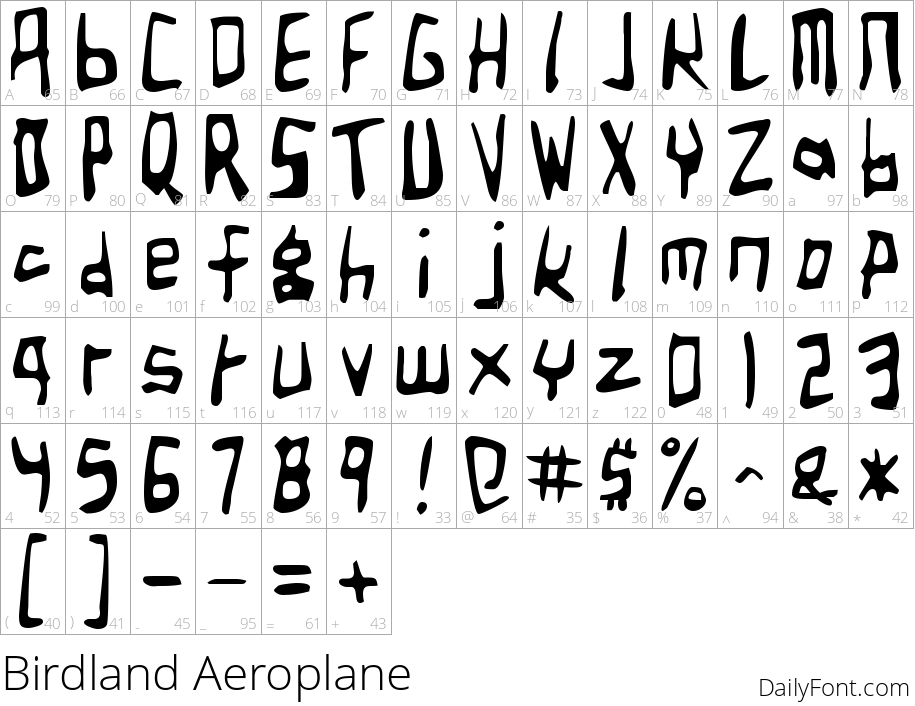 Birdland Aeroplane character map