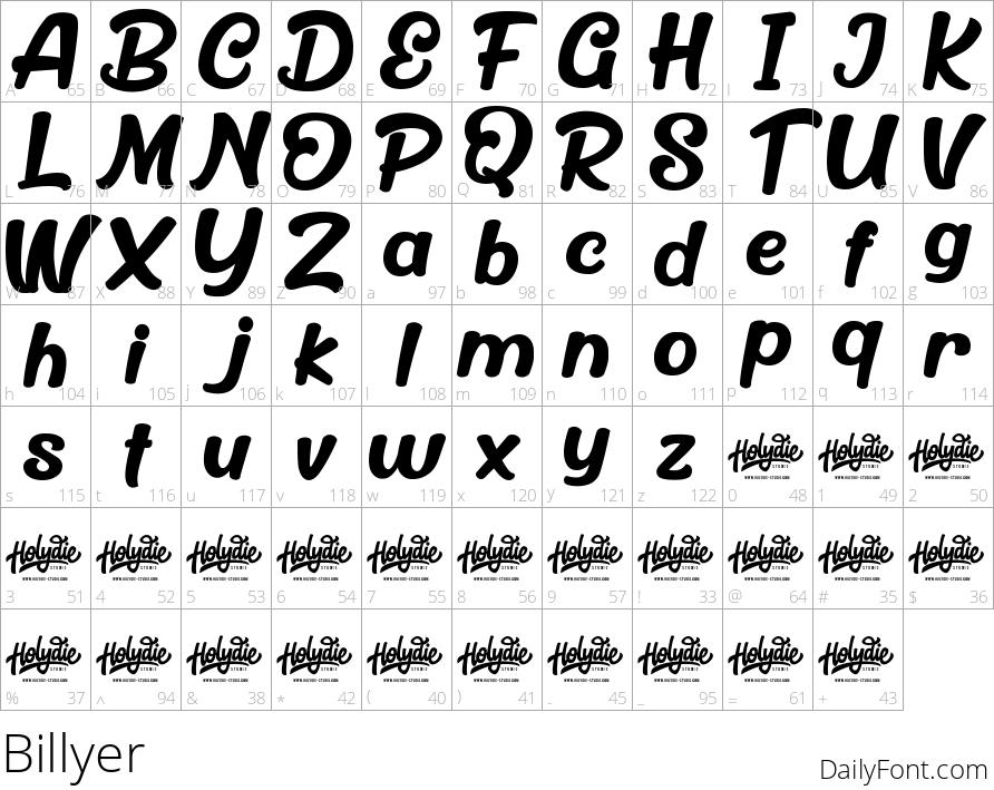Billyer character map