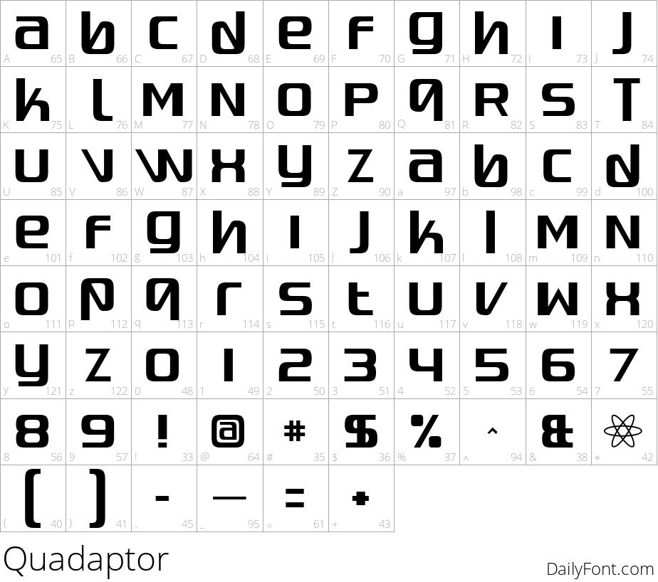 Quadaptor character map