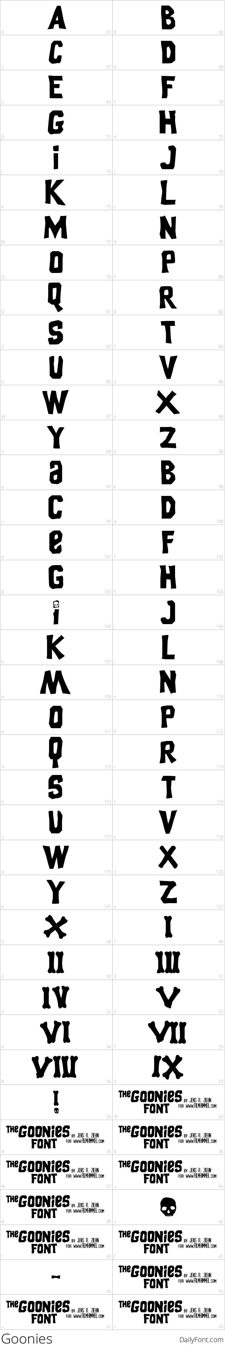 Goonies character map
