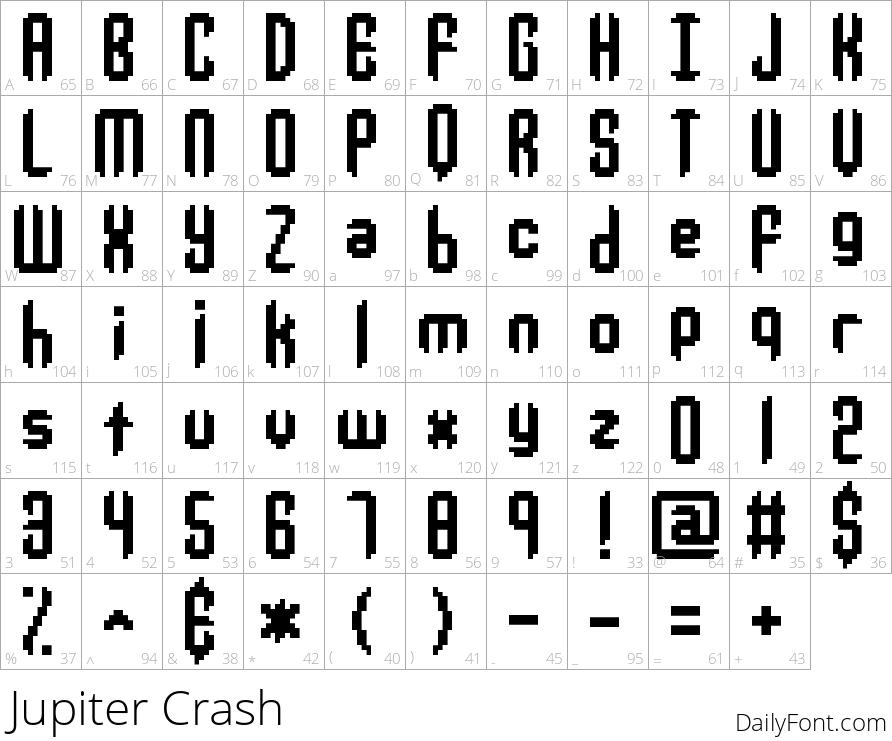 Jupiter Crash character map
