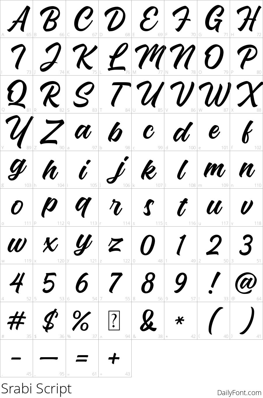 Srabi Script character map