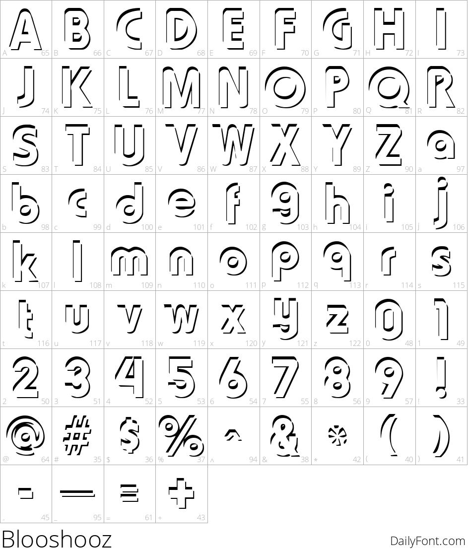 Blooshooz character map