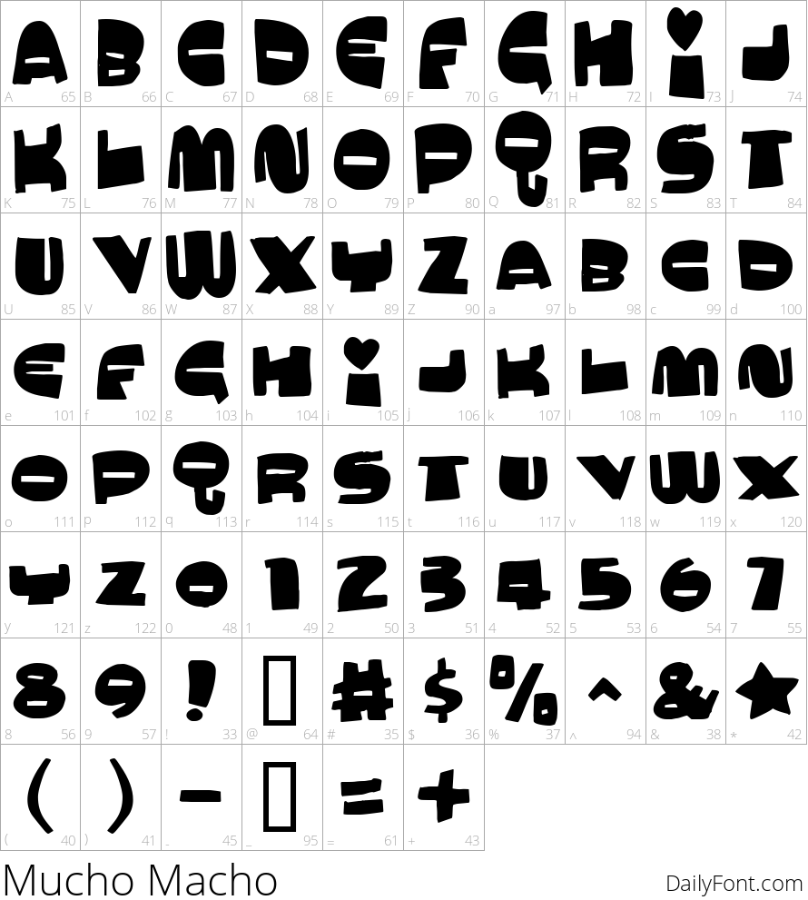 Mucho Macho character map