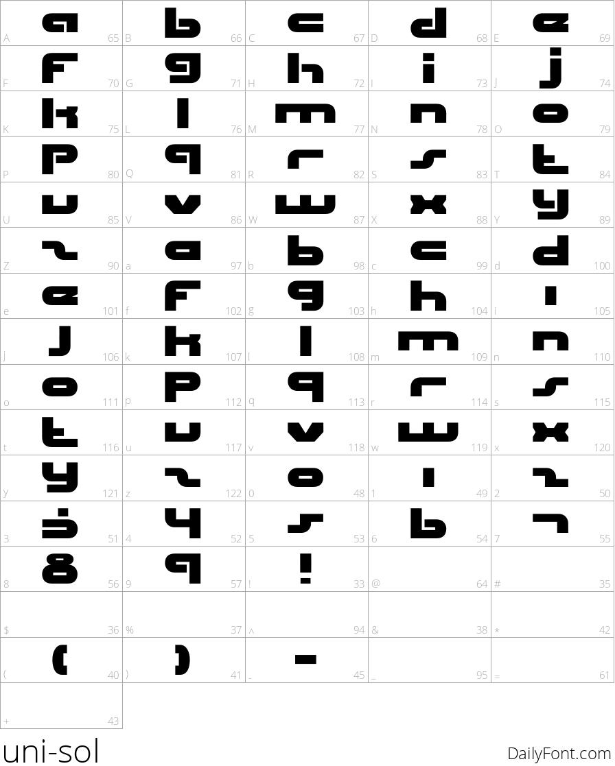 uni-sol character map