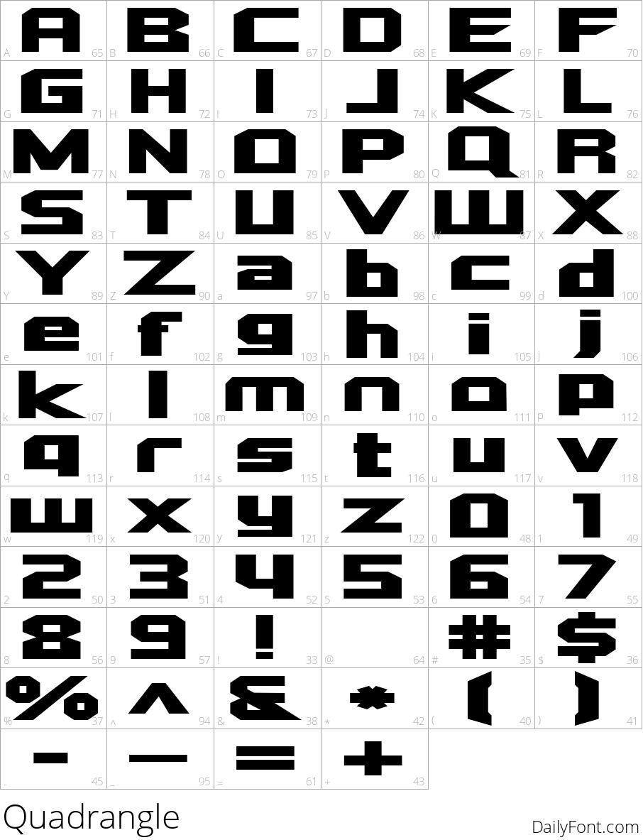 Quadrangle character map