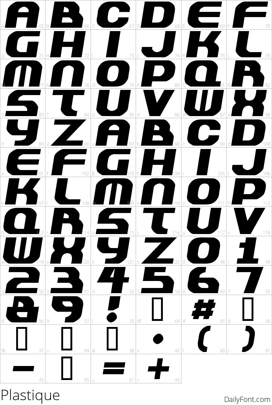 Plastique character map