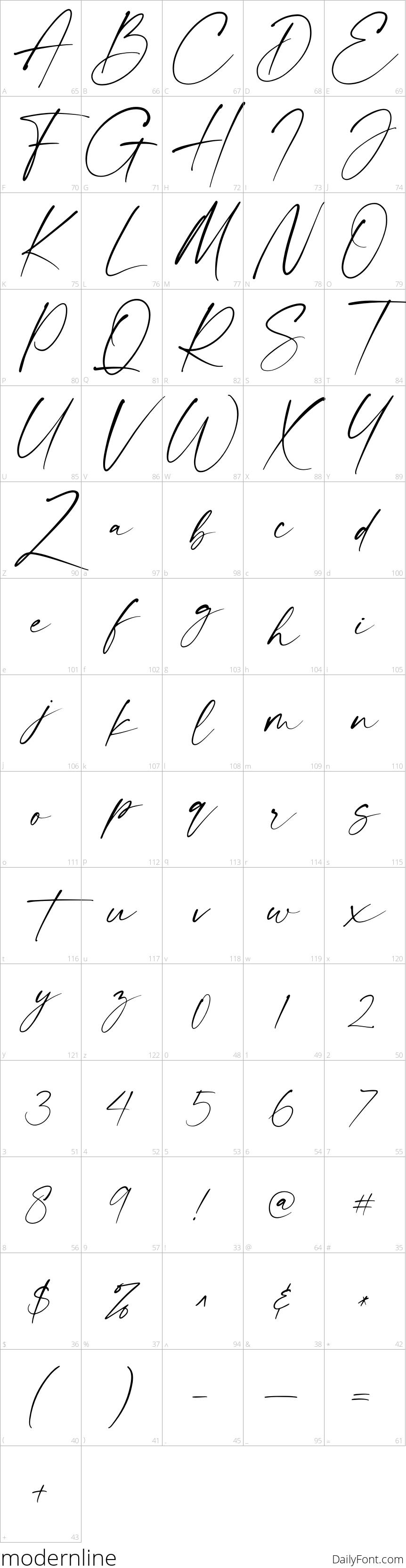 modernline character map