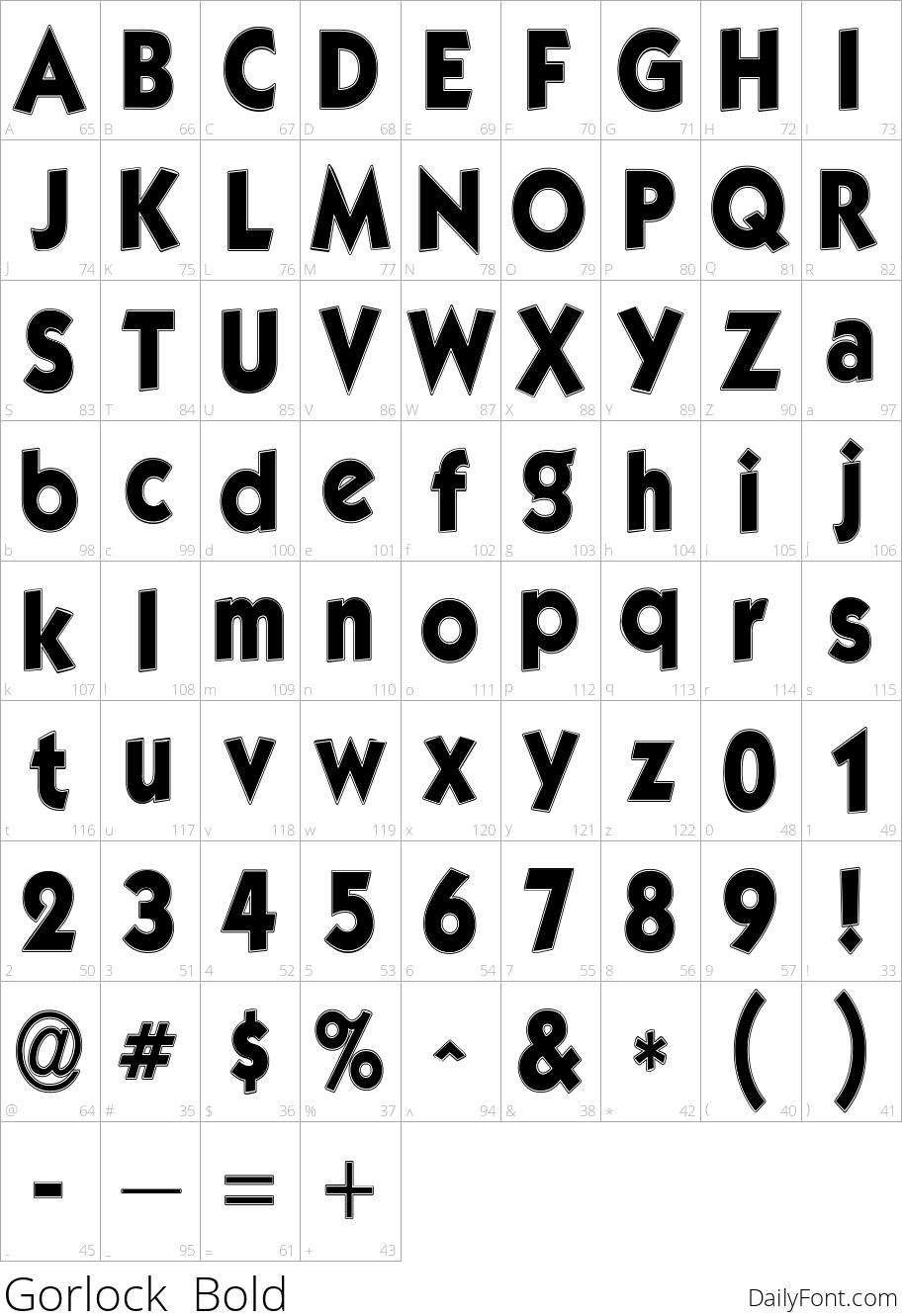 Gorlock  Bold character map
