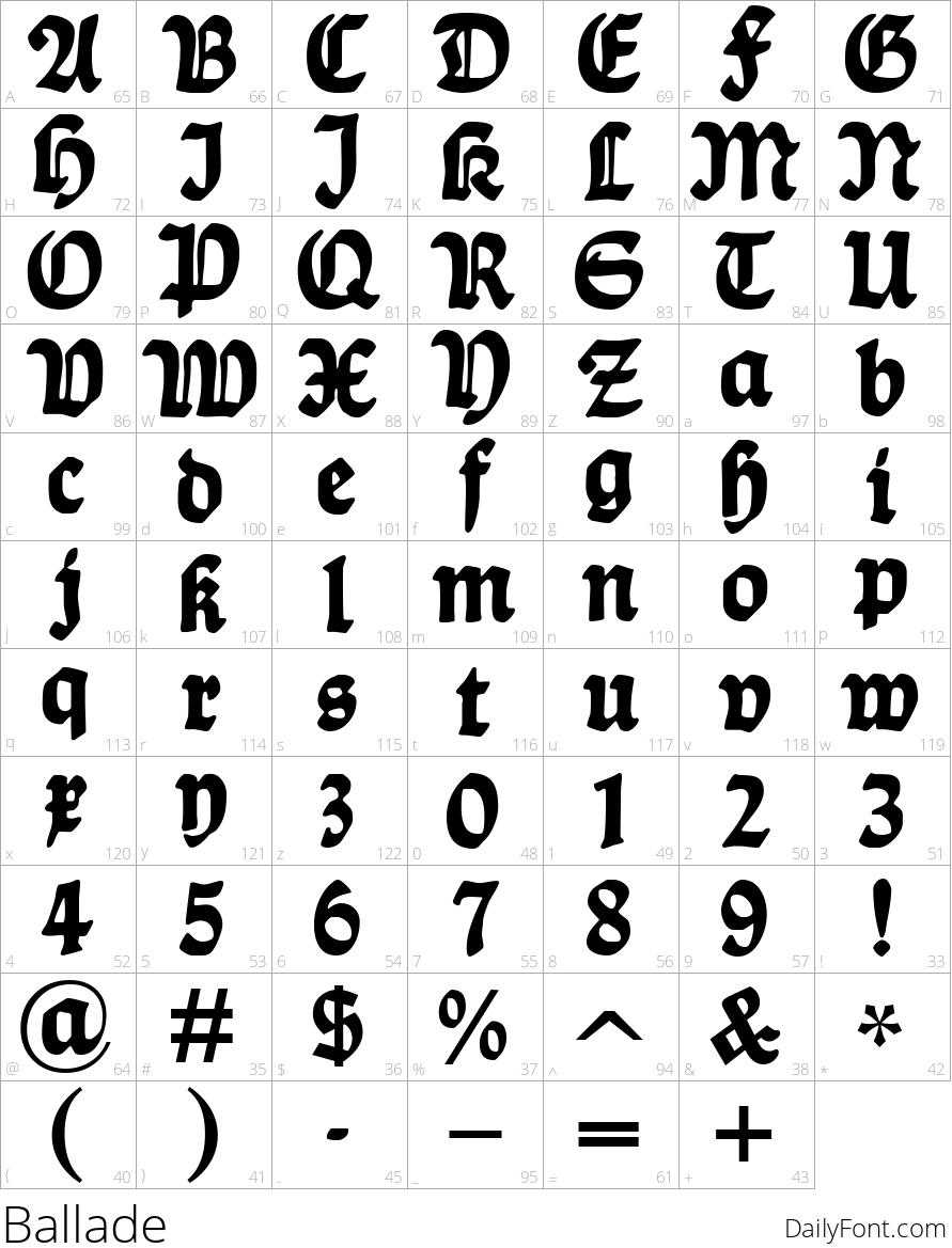 Ballade character map