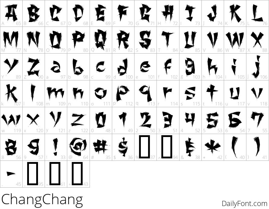 ChangChang character map