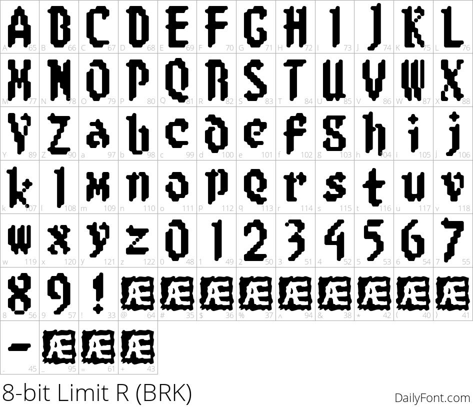 8-bit Limit R (BRK) character map