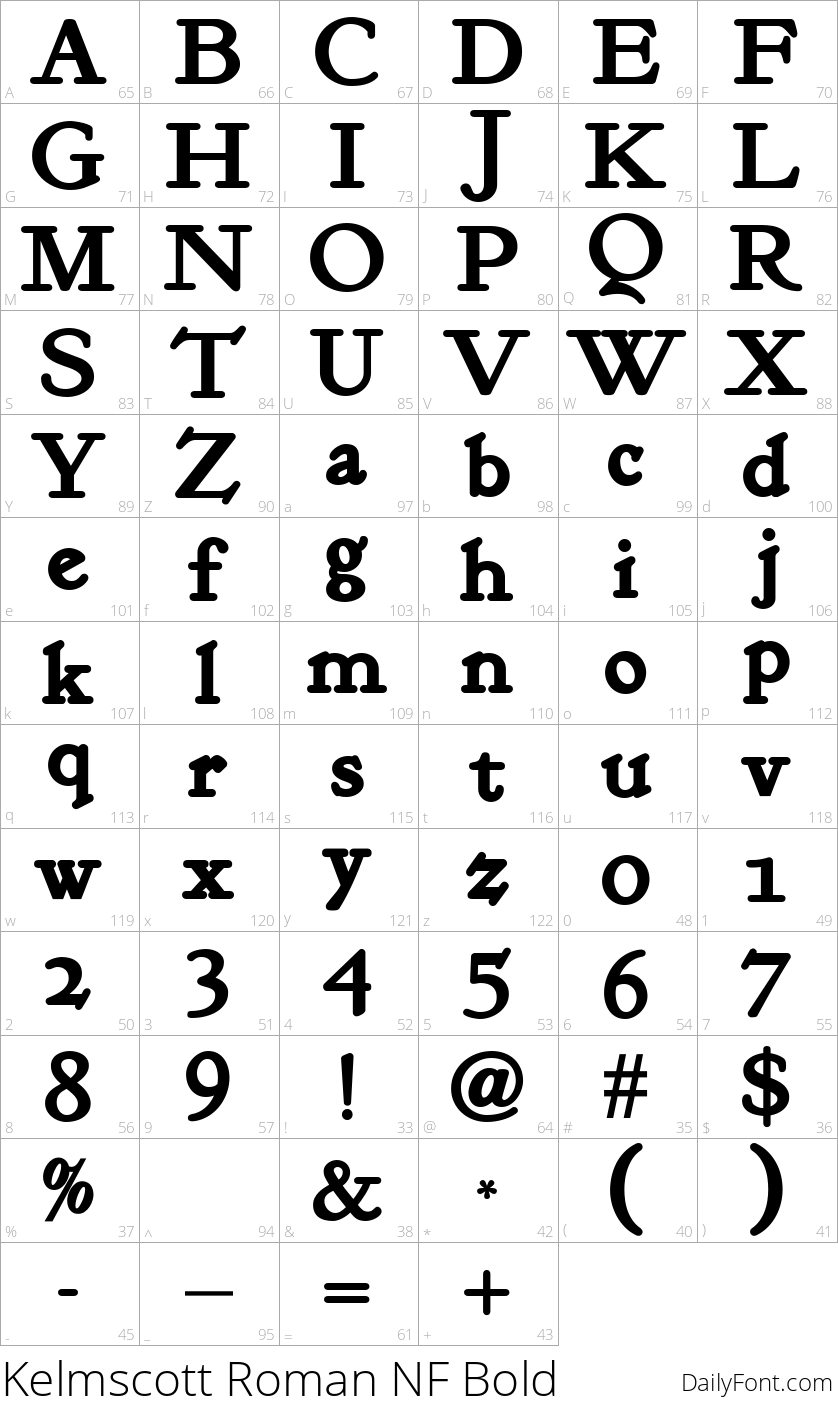 Kelmscott Roman NF Bold character map