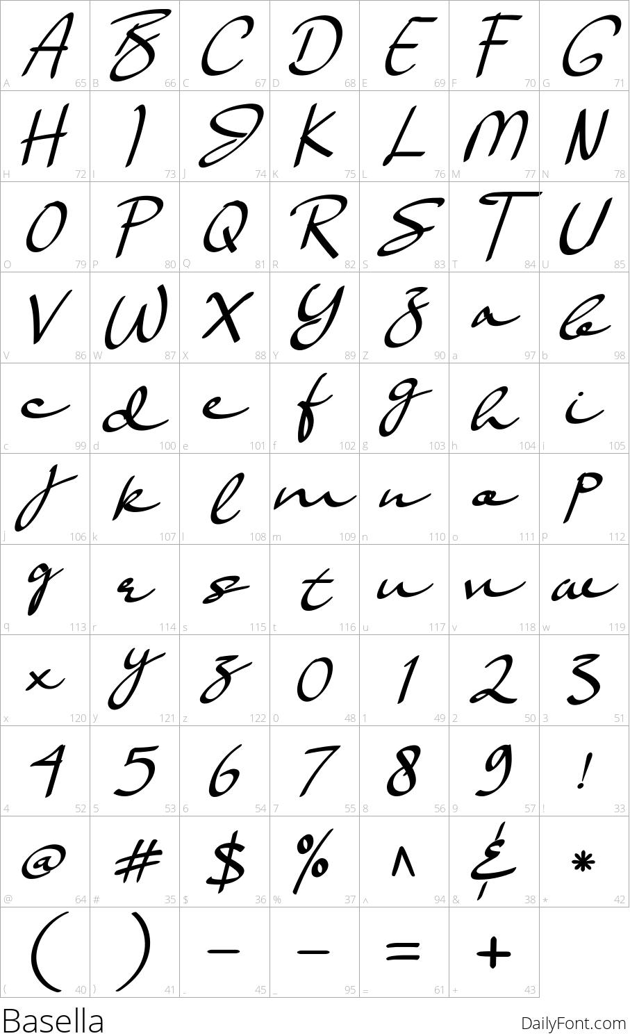 Basella character map