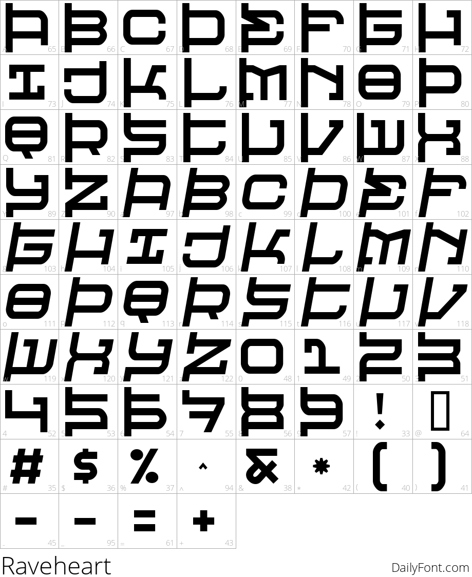 Raveheart character map