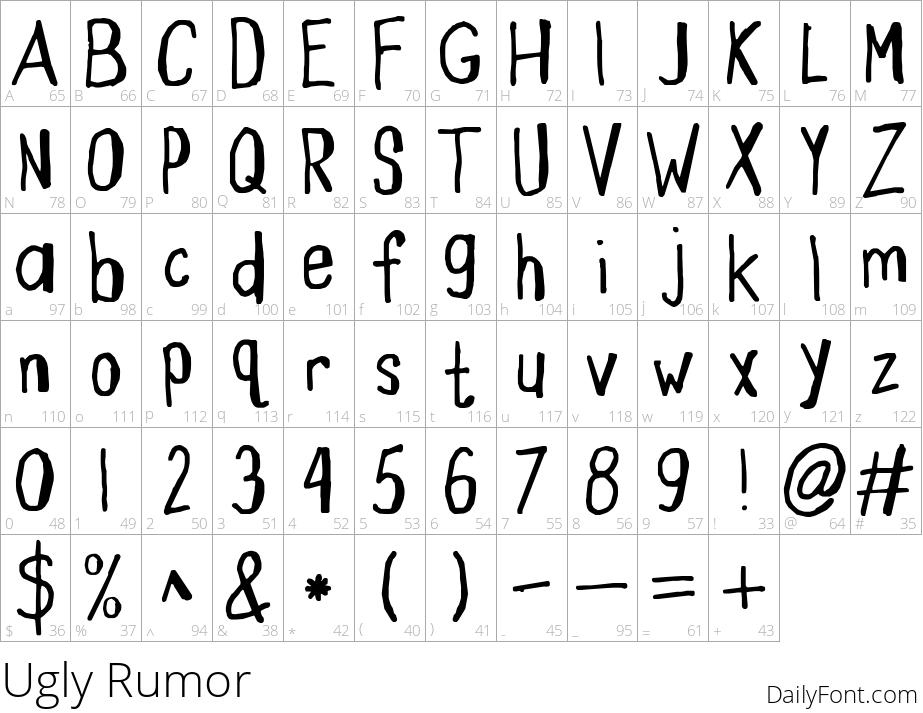 Ugly Rumor character map