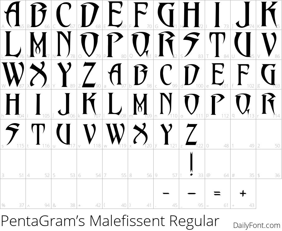 PentaGram's Malefissent Regular character map