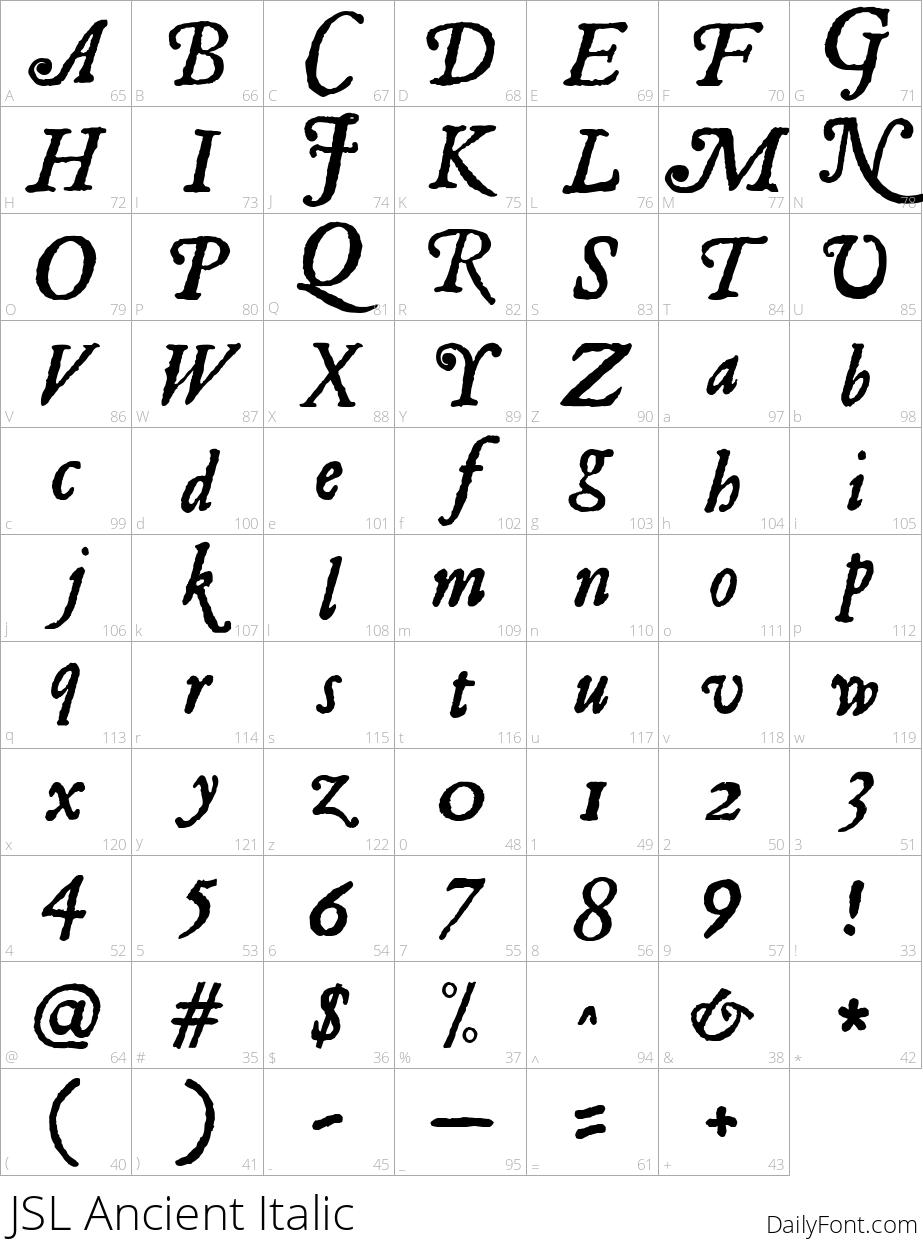 JSL Ancient Italic character map