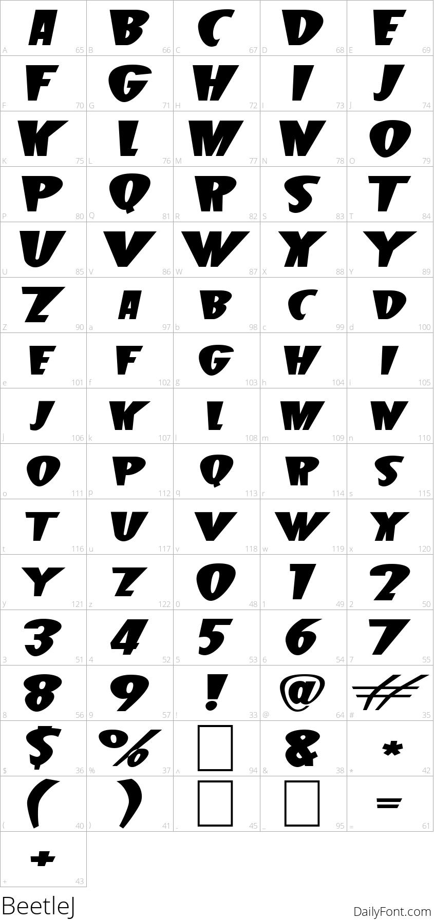 BeetleJ character map