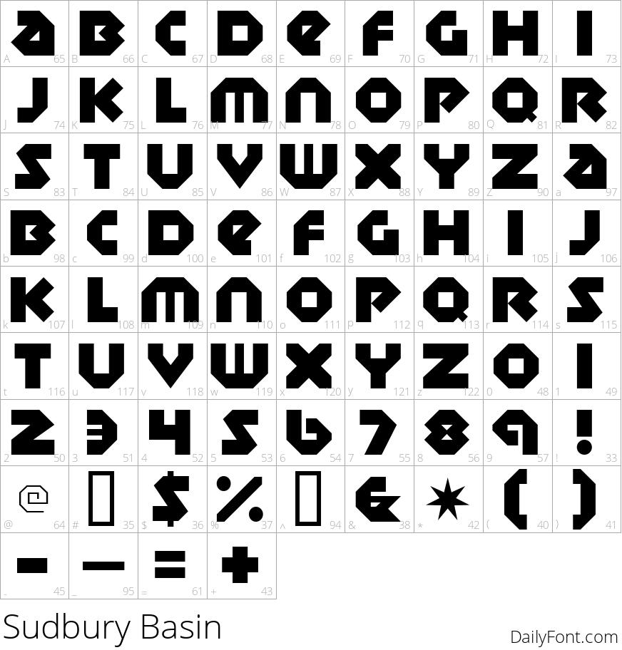 Sudbury Basin character map
