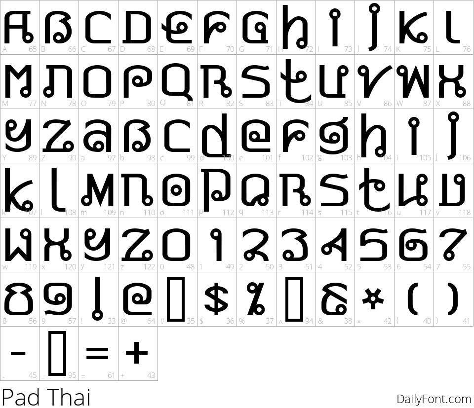 Pad Thai character map