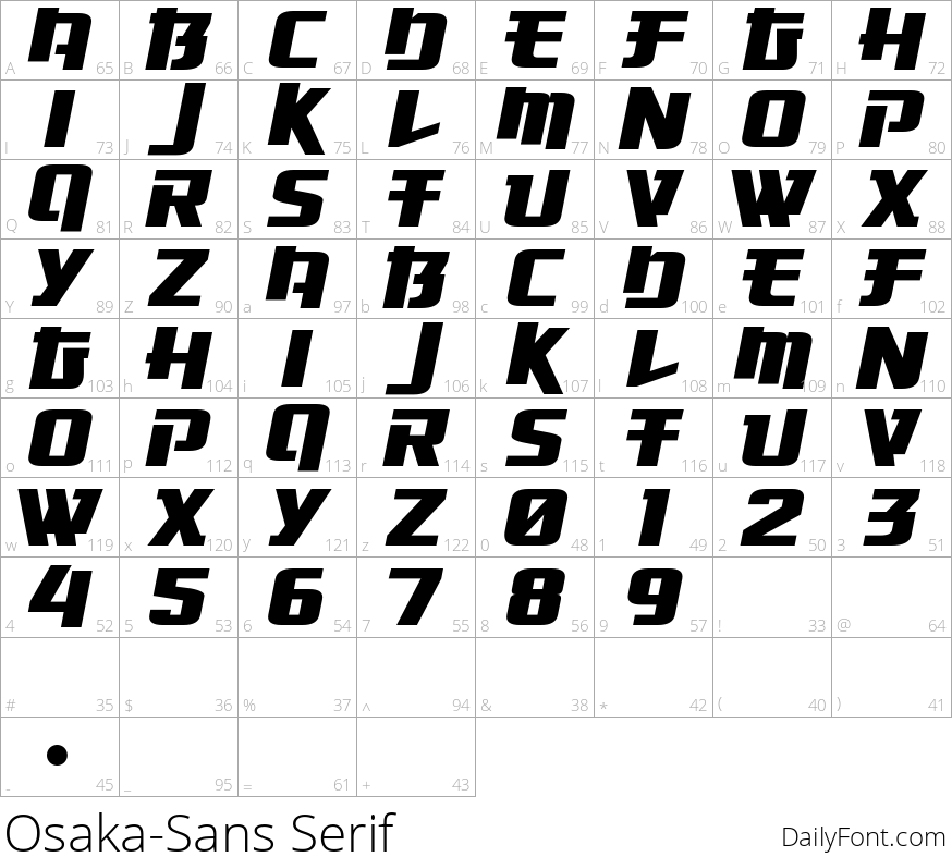 Osaka-Sans Serif character map