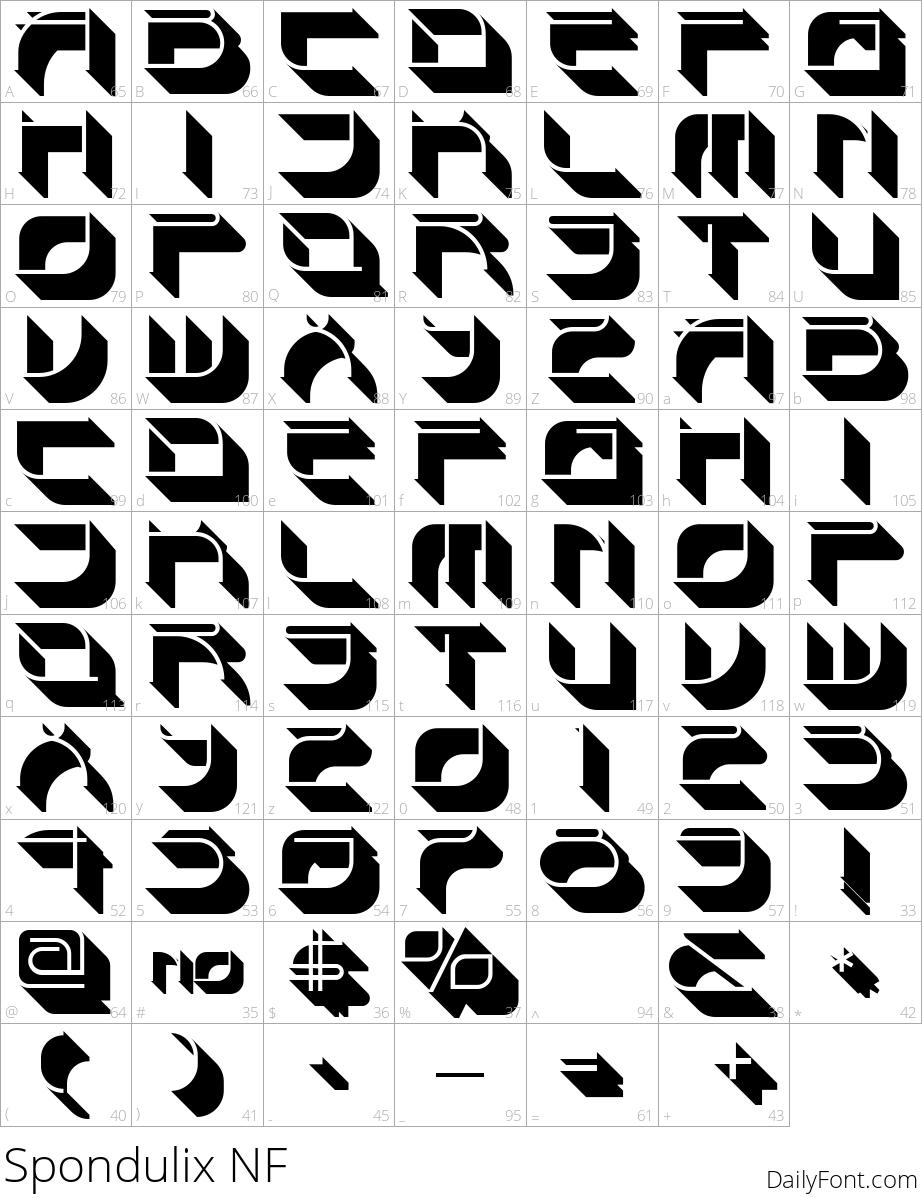 Spondulix NF character map