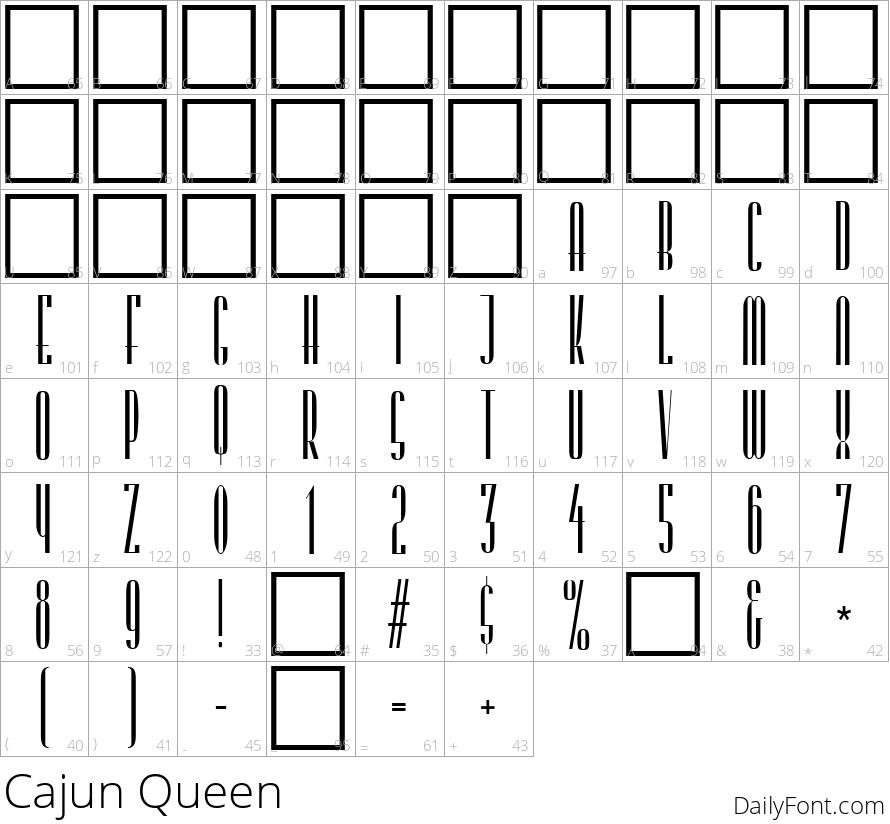 Cajun Queen character map